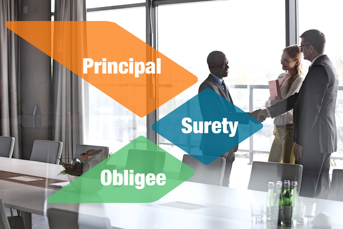 What Exactly Is Surety? | ConstructionBond.ca